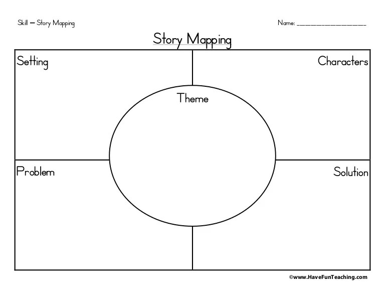 Printable theme graphic organizer