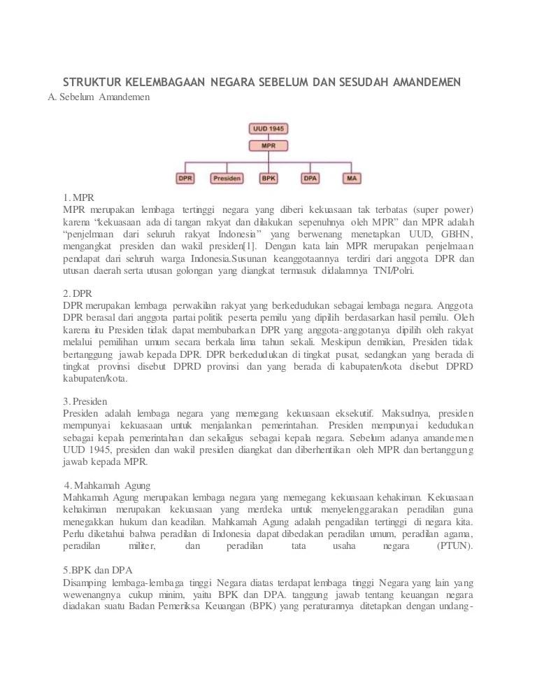Tugas Dan Wewenang Mpr Sebelum Amandemen : tugas, wewenang, sebelum, amandemen, Struktur, Kelembagaan, Negara, Sebelum, Sesudah, Amandemen