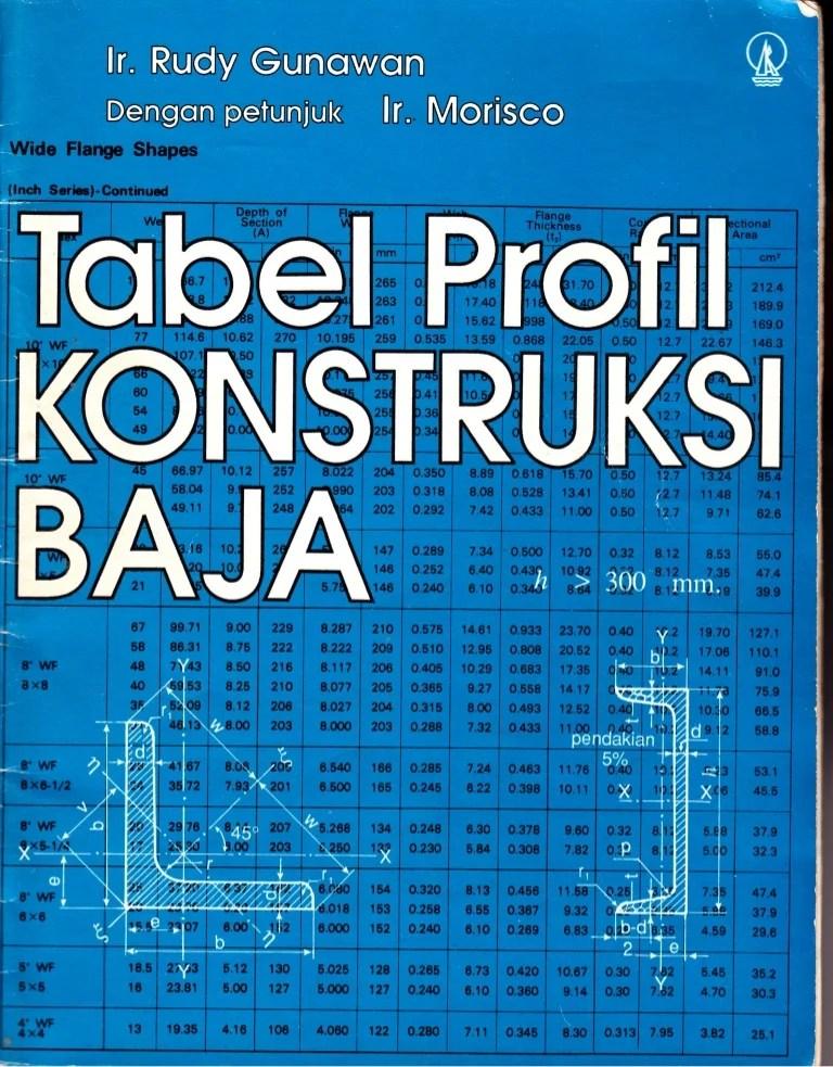 baja ringan kotak tabel profil konstruksi