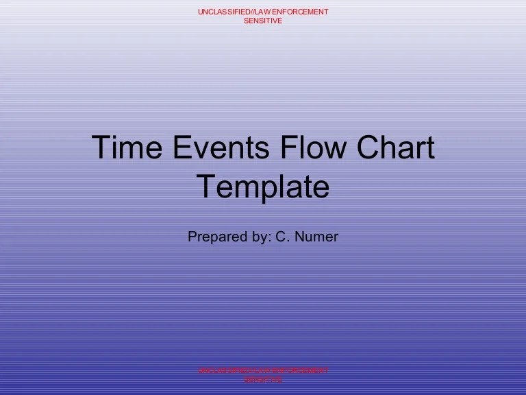 also template time events flow chart rh slideshare