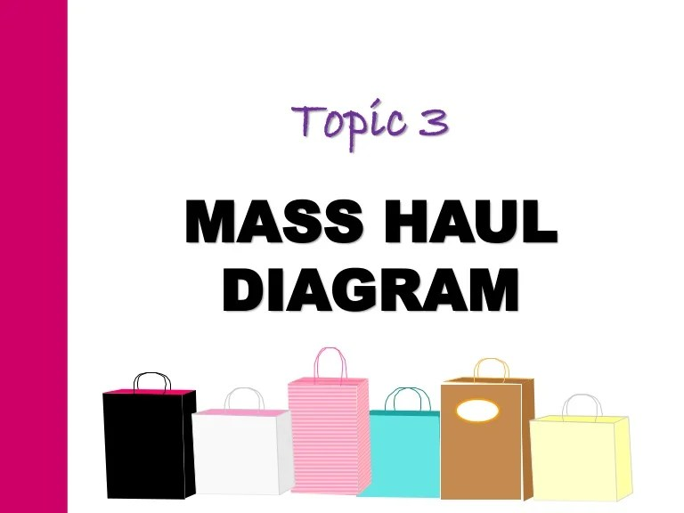 earthwork mass diagram excel sheet ford puma fuel pump wiring topic 3 haul topic3 masshauldiagram 110620073542 phpapp01 thumbnail 4 jpg cb 1308555409