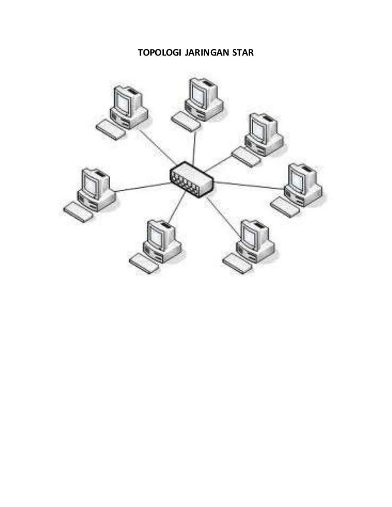 Topologi Star : topologi, Topologi, Jaringan
