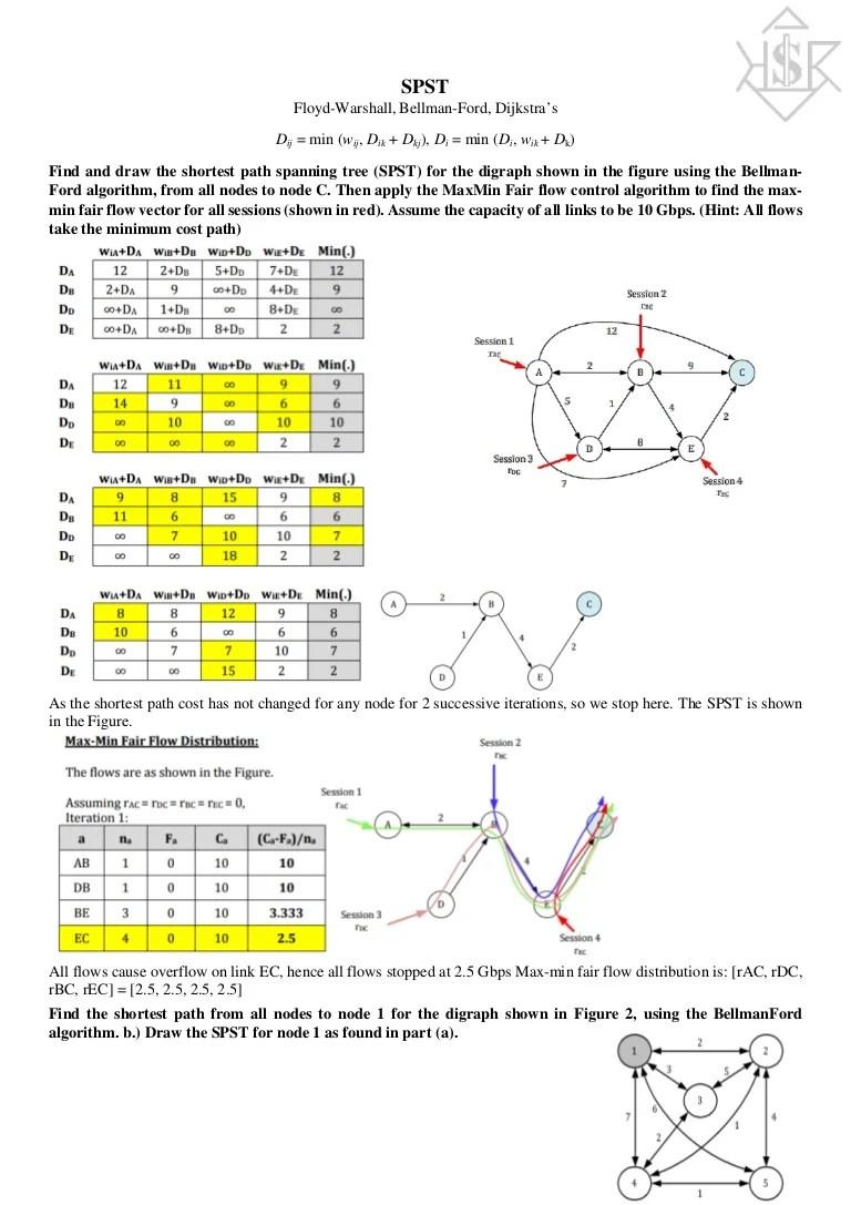 hight resolution of system engineering diagram