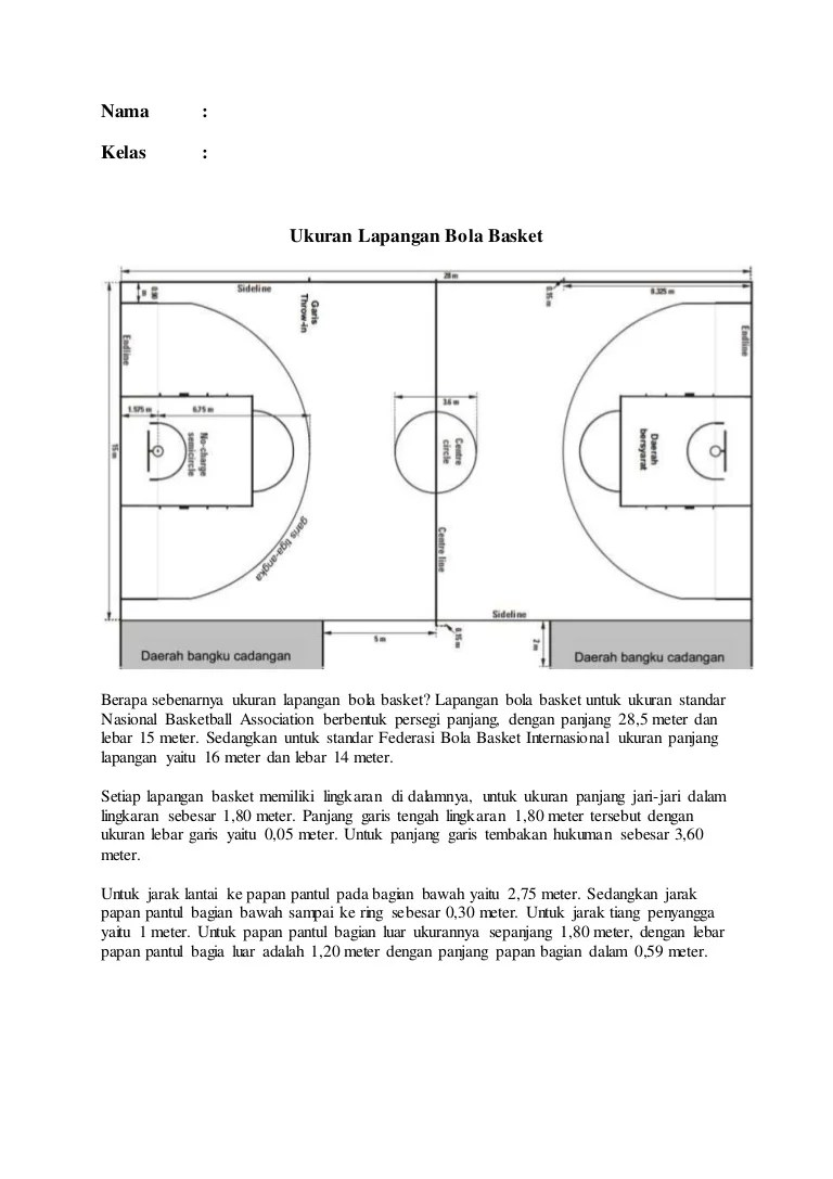 Panjang Dan Lebar Lapangan Bola : panjang, lebar, lapangan, Ukuran, Lapangan, Basket
