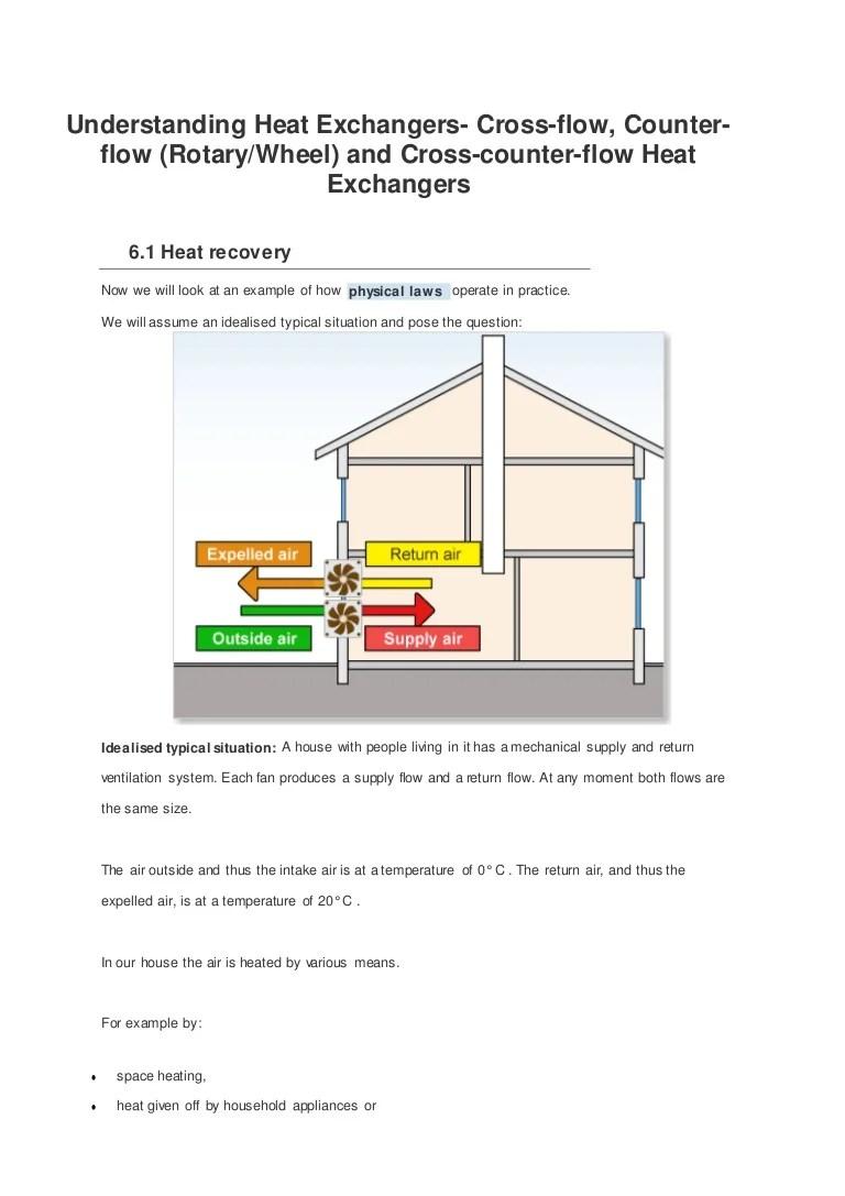 medium resolution of understanding heat exchangers cross flow counter flow and cross counter flow heat exchangers