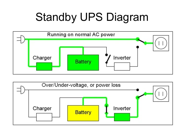 Block Diagram Ups Single Line Diagram Ups Single Line Diagram Ups