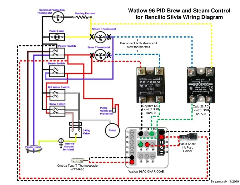 110 Volt Heater Switch Wiring Diagram Watlow 96 Rancilio Silvia Brew And Steam Pid Control