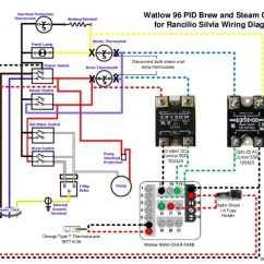 Electric Oven Wiring Diagram Gibson Es 335 Watlow 96 Rancilio Silvia Brew And Steam Pid Control