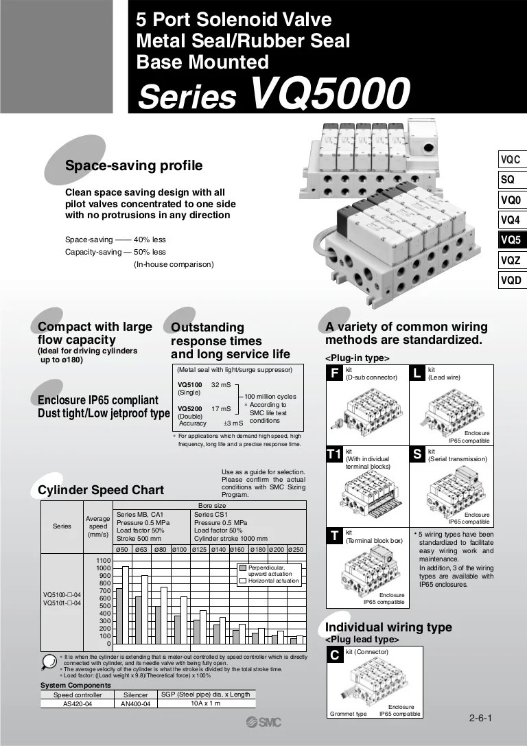 vq5000 150505055020 conversion gate01 thumbnail 4 cb 1430823132 diagram smc wiring vq5101 51 wiring [ 768 x 1087 Pixel ]