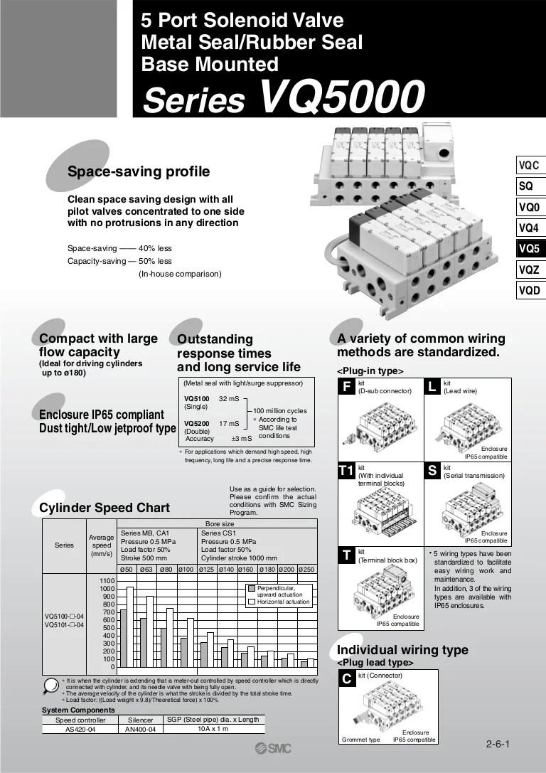 small resolution of  vq5000 150505055020 conversion gate01 thumbnail 4 cb 1430823132 diagram smc wiring vq5101 51 wiring