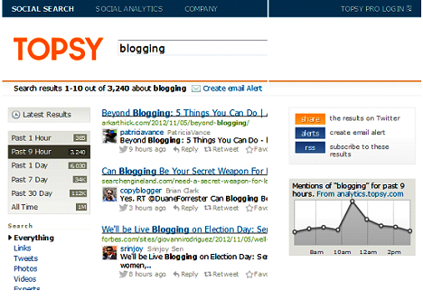topsy search results