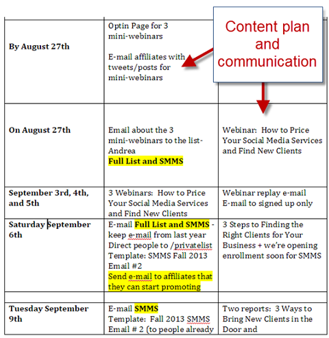 content and communication plan