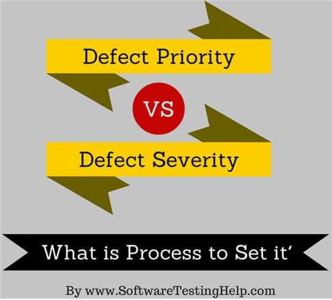 How to Set Defect Severity and Priority Defect Triage Process  Software Testing Help