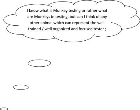 What is Monkey Testing in Software Testing?