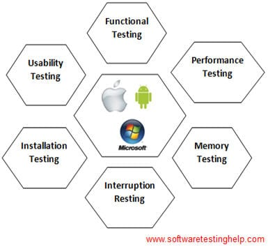 58 Best Mobile Testing Tools (Android and iOS Automation