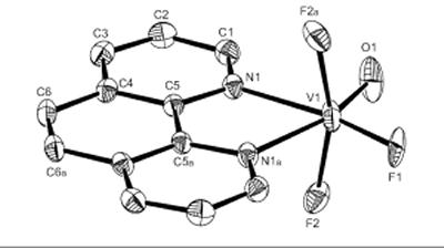 Coordination chemistry of early transition metals and
