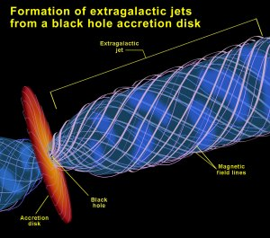 Formation of extragalactic jets from a black hole