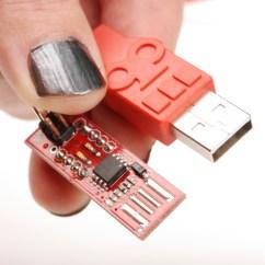 Mini Usb Plug Wiring Diagram Cat5e Jack Connector Basics Learn Sparkfun Com A Male Examples