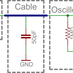 S Drive Wiring Diagram For An Alternator How To Use Oscilloscope Learn Sparkfun Com Simplified Schematic Of Probe Transmission Wire Scope Input