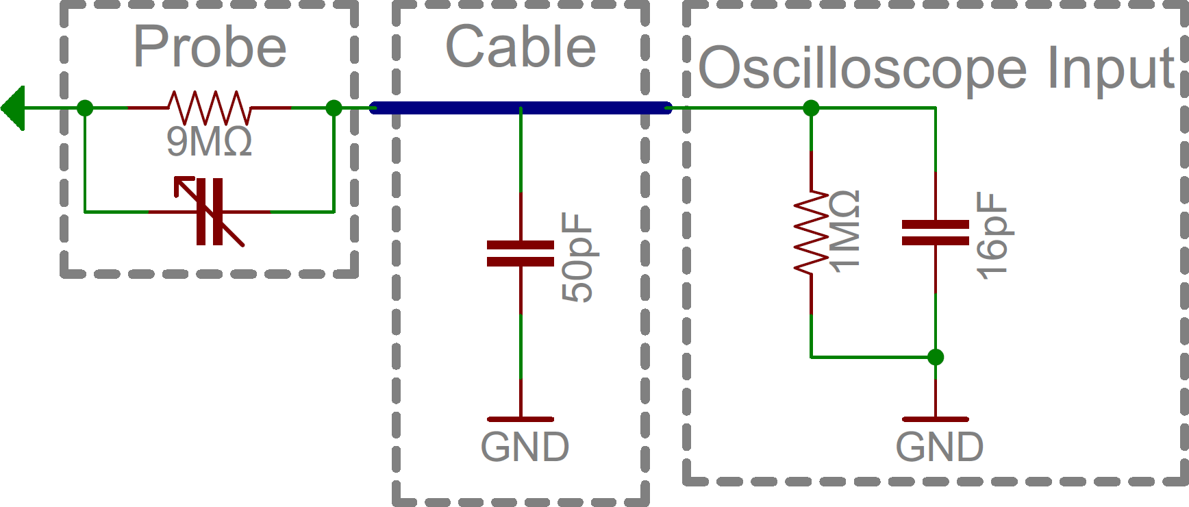 hight resolution of simplified schematic of probe transmission wire scope input