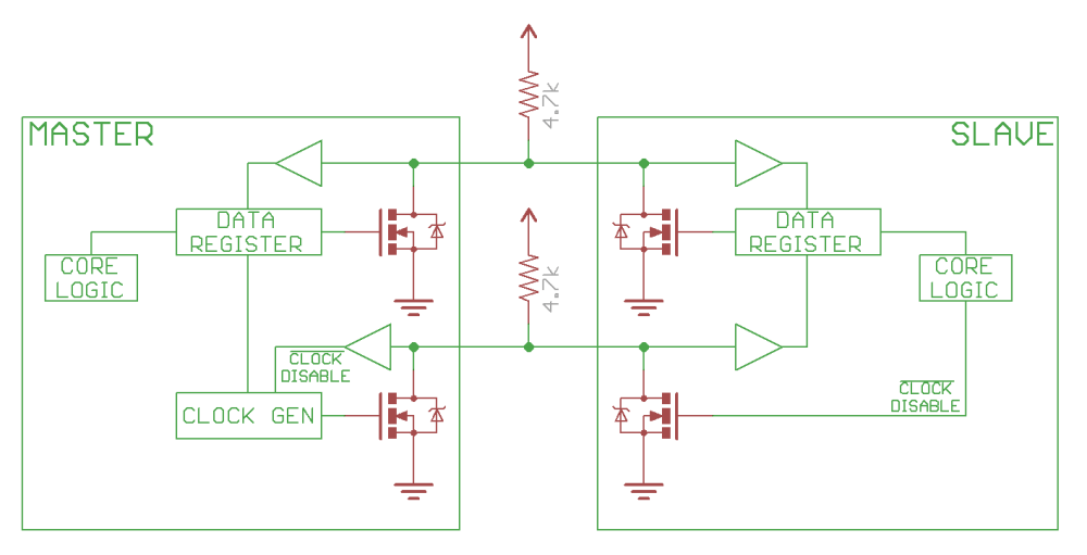 medium resolution of equivalent internal circuit diagram of an i2c system