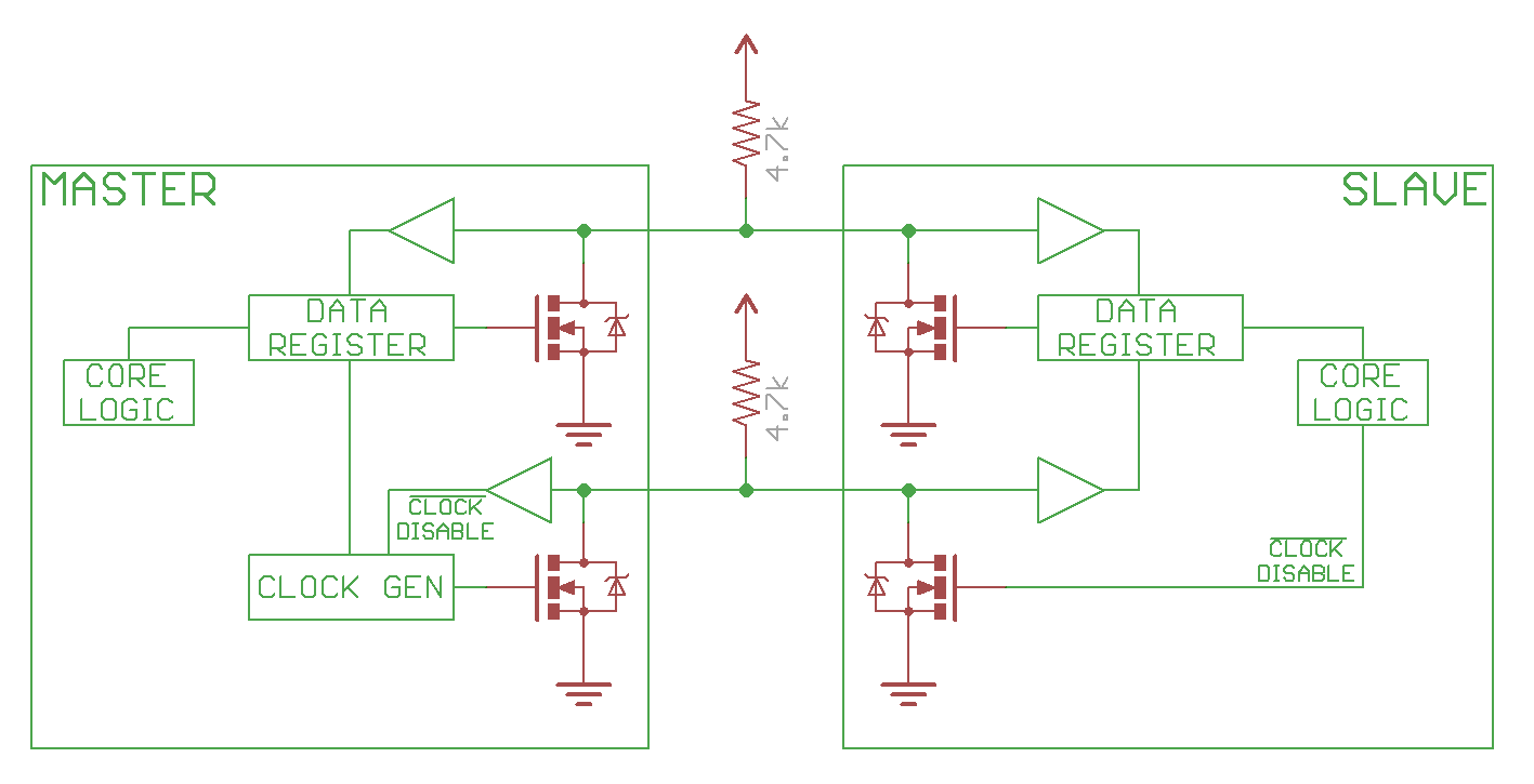 hight resolution of equivalent internal circuit diagram of an i2c system