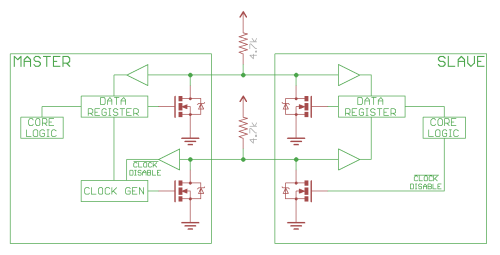 small resolution of equivalent internal circuit diagram of an i2c system