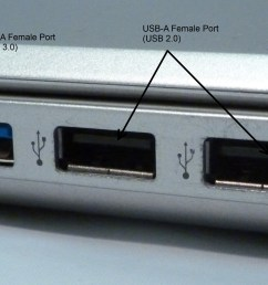 usb a ports on a laptop computer  [ 2879 x 1575 Pixel ]