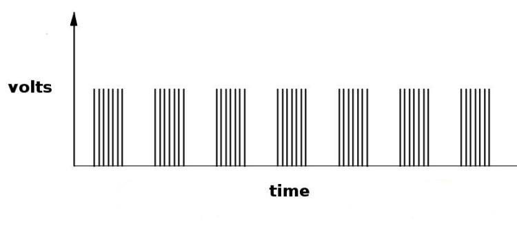IR transmitter signal