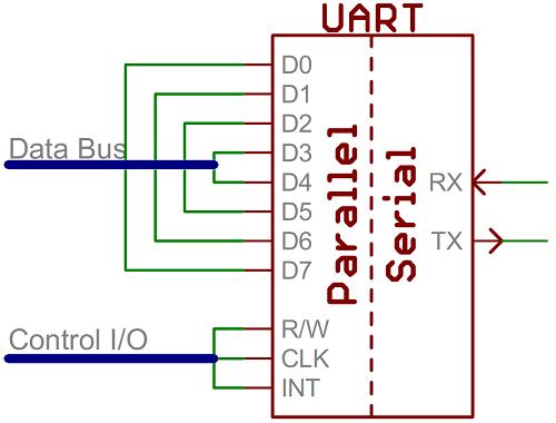 rs232 wiring diagram db9 lei quad bike serial communication - learn.sparkfun.com
