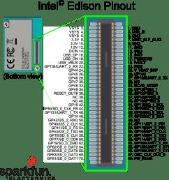 gigabit ethernet wiring standard gigabit get free image ethernet connector wiring diagram gigabit ethernet cable wiring diagram [ 2484 x 2621 Pixel ]