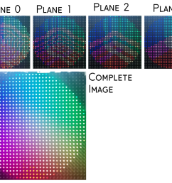 one image of a color wheel as displayed on an led panel with four images showing [ 1000 x 803 Pixel ]