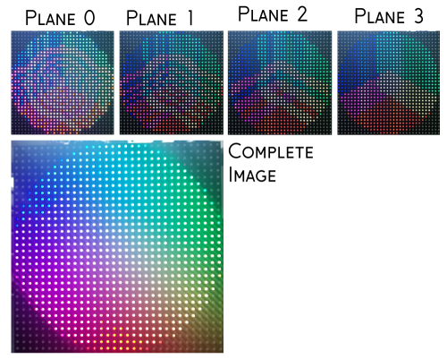small resolution of one image of a color wheel as displayed on an led panel with four images showing