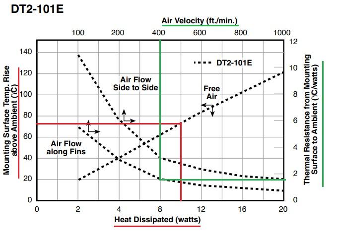 understanding thermal resistance