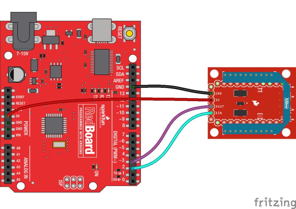 medium resolution of xbee connect diagram