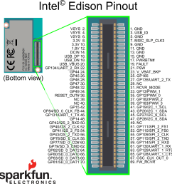 mimi 24 pin wiring diagram wiring librarymimi 24 pin wiring diagram [ 2364 x 2494 Pixel ]