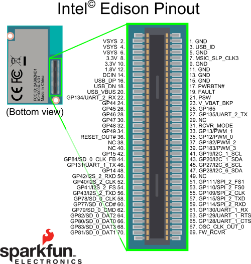 small resolution of mimi 24 pin wiring diagram wiring librarymimi 24 pin wiring diagram