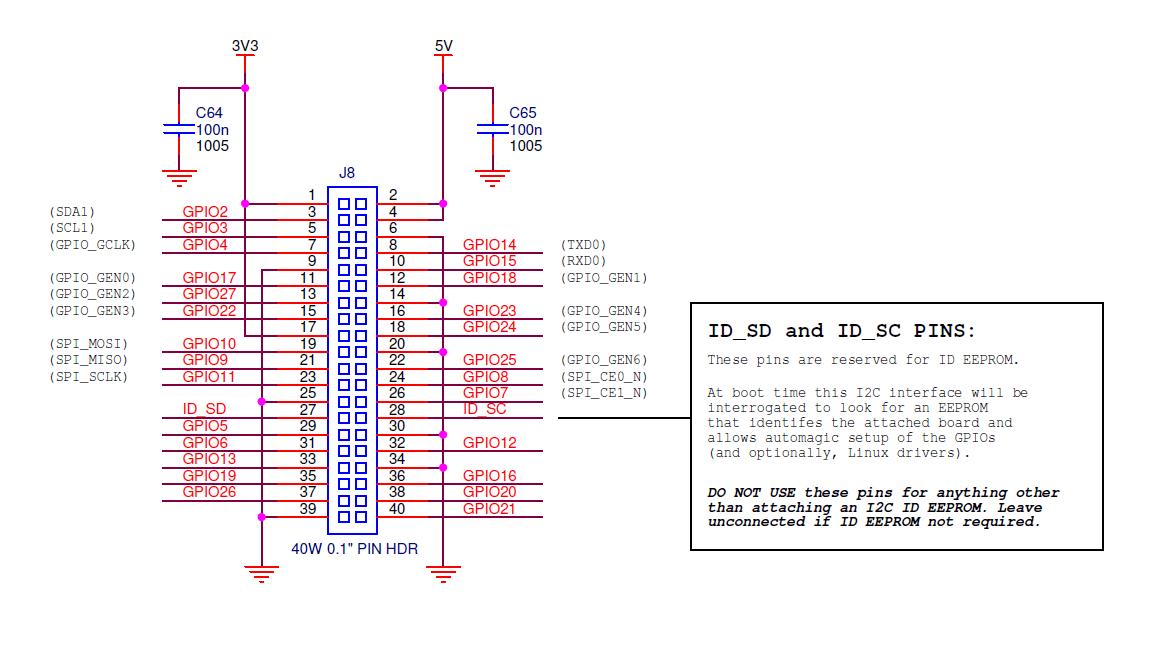 raspberry pi 3 model b wiring diagram lifan 110 cdi spi and i2c tutorial learn sparkfun com gpio pinout
