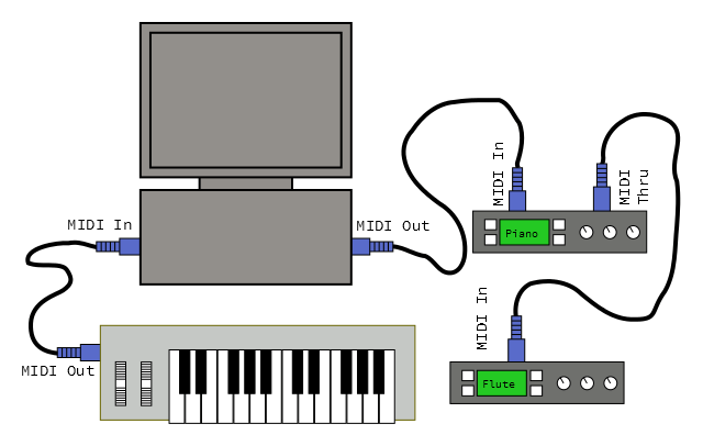 Synchronized Multi Spark Module Smsm