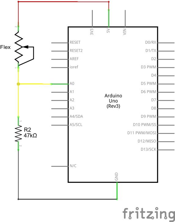 circuit bending tutorial