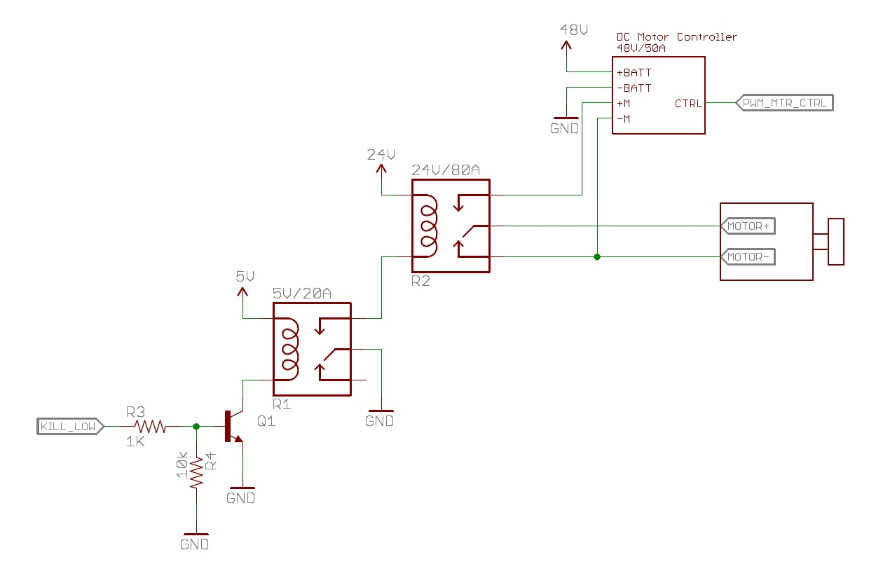 hight resolution of bootstrapped two relay setup