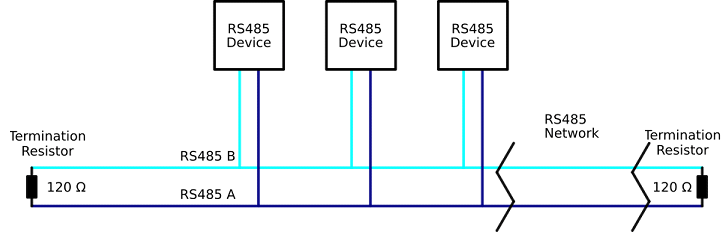 Modbus Rs485 Wiring Diagram