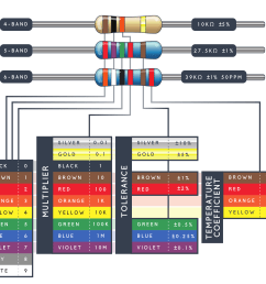image of 4 5 and 6 band resistors and what each band stands for [ 3008 x 2320 Pixel ]