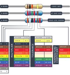 1989 dodge ram 50 wiring diagram free picture best wiring library1989 dodge ram 50 wiring diagram [ 3008 x 2320 Pixel ]