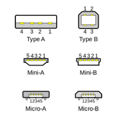 Mini Usb Charger Wiring Diagram Plant To Label Buying Guide - Sparkfun Electronics