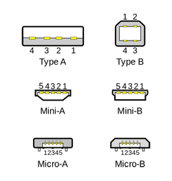 mini usb charger wiring diagram da lite motorized screen buying guide - sparkfun electronics