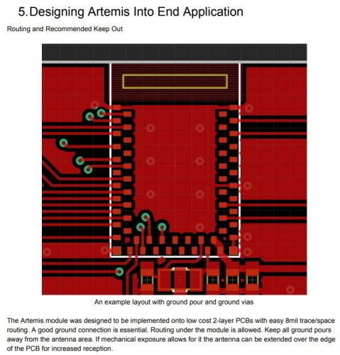 Snapshot of the SparkFun Artemis Integration Guide