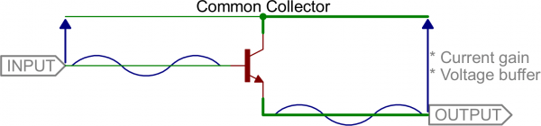 Common collector model