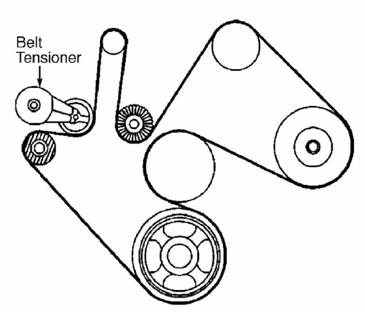 An Easy Serpentine Belt Upgrade For Your Engine