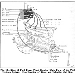 Model T Ford Wiring Diagram 3 Way Guitar Switch For 1927 1928 A
